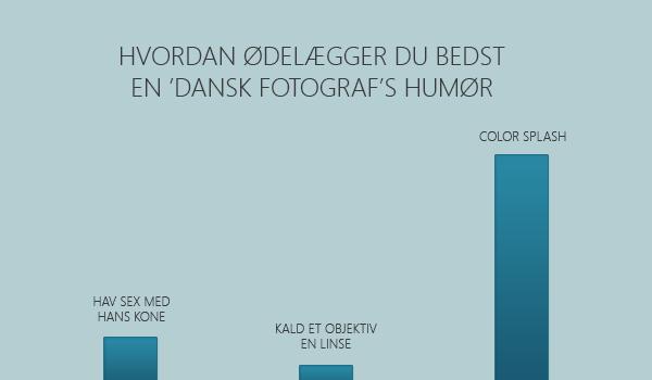 Hvordan ødelægger du bedst en dansk fotografs humør